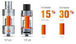 SMOK TFV8 Cloud Beast Tank - 6,0 ml Smoktech